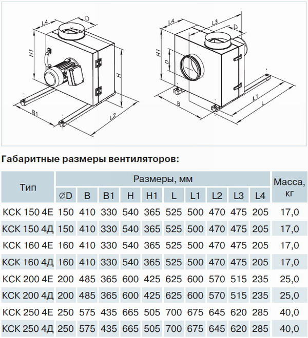 Чертеж и размеры кухонного вентилятора