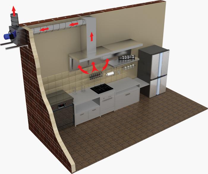 Пример использования вентилятора для вентиляции кухни