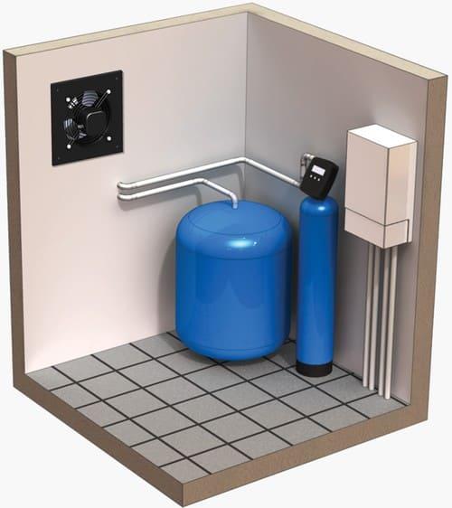 Вентиляция водподготовки