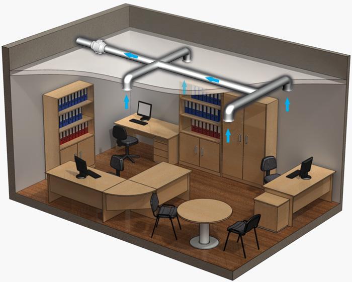 Вентиляция офиса вытяжным вентилятором