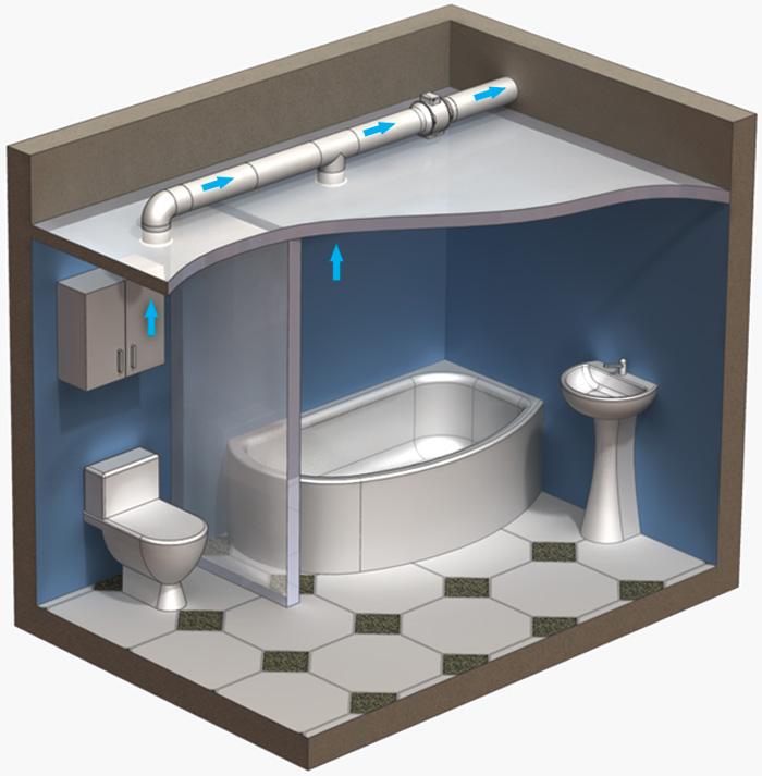 Пример монтажа вентилятора для вентиляции санузла