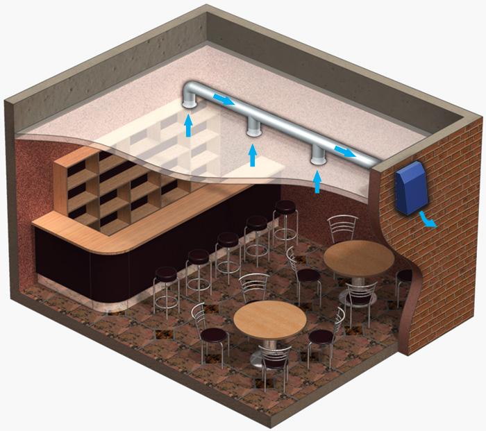 Пример использования вентилятора для вентиляции кафе