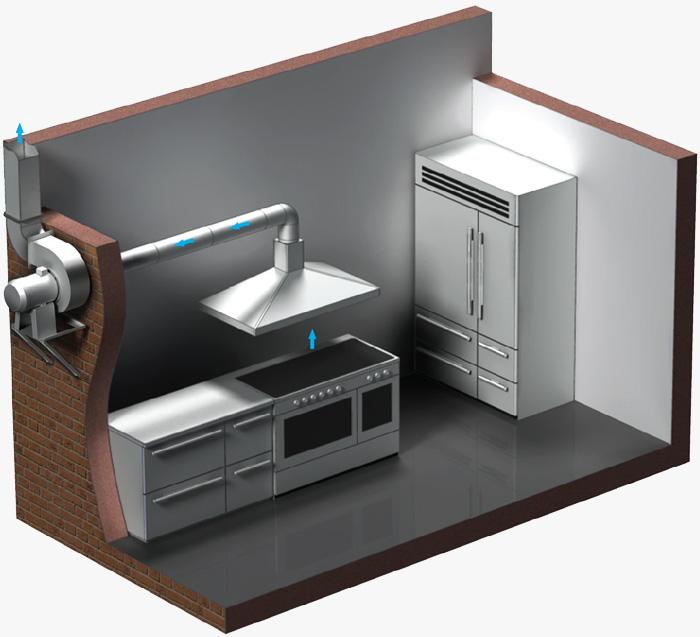 Пример монтажа вентилятора для вентиляции кухни