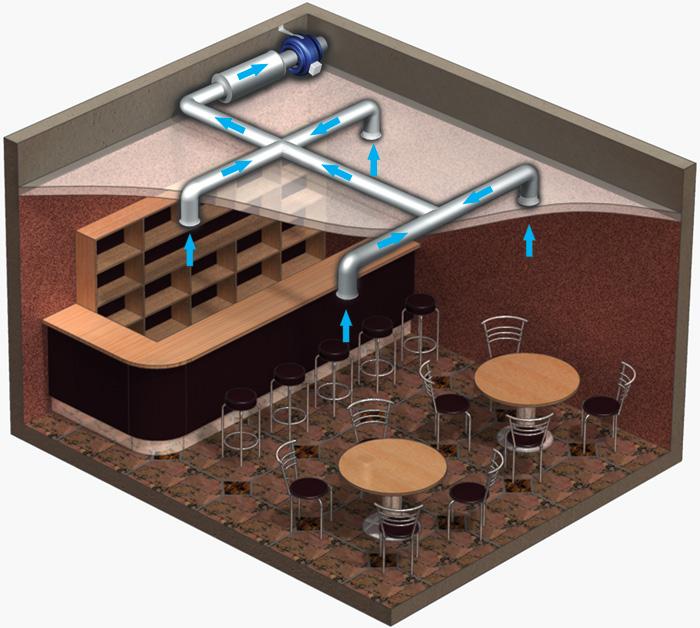 Пример монтажа вентилятора ВКМ 315 в помещении кафе