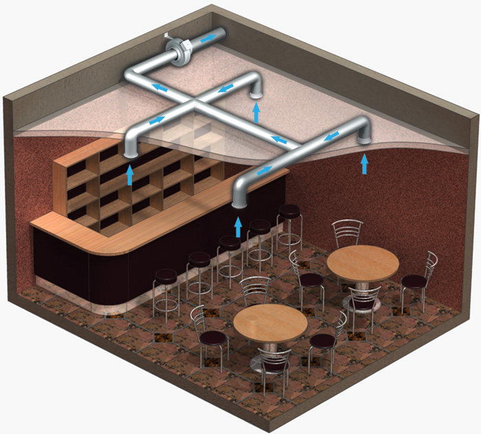 Пример использования круглого вентилятора при вентиляции кафе