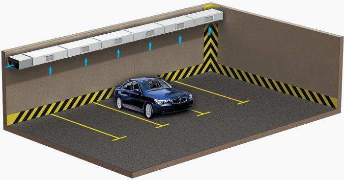 Пример использования вентилятора для вентиляции парковки