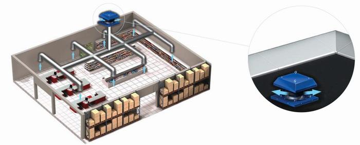 Пример вытяжной вентиляции магазина крышным вентилятором
