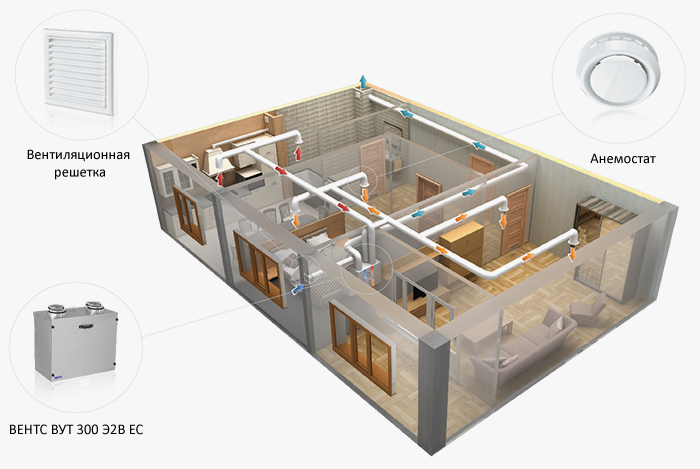 Пример приточно-вытяжной вентиляции квартиры установкой с рекуператором