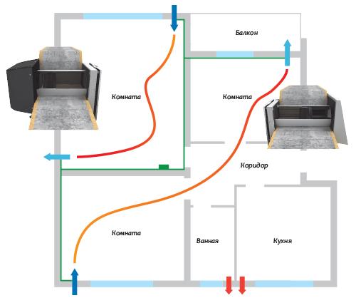 Пример вентиляции квартиры на базе комнатных проветривателей