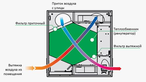 Схематическое описание принципа работы