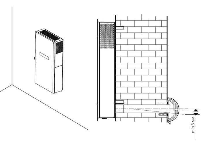Установка на стіну