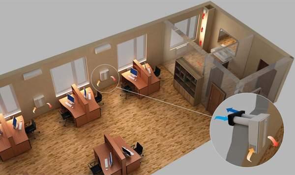 Вентиляция офиса с использованием компактной установки Микра