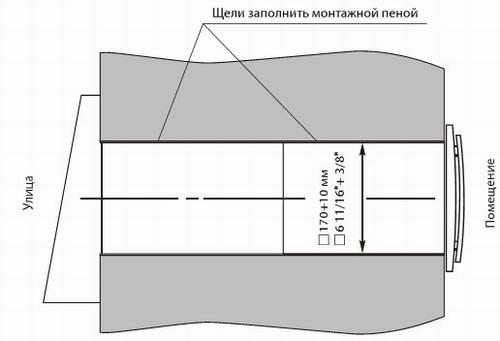 Схема монтажа в наружную стену приточного клапана