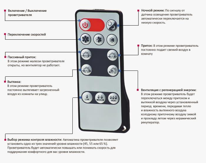 Пульт управления функциями приточного клапана
