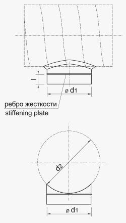 Чертеж вентиляционной врезки для круглых воздуховодов