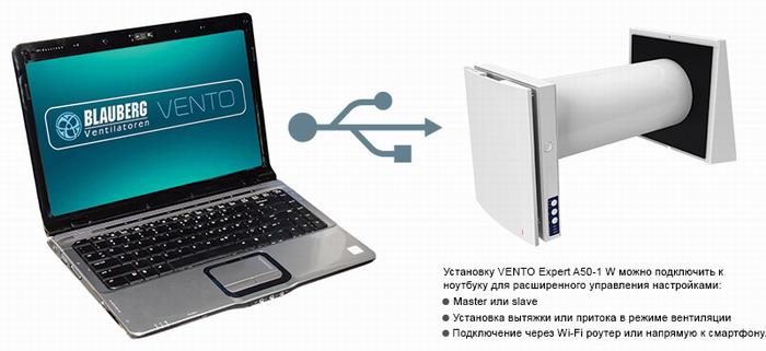 Управление ноутбуком